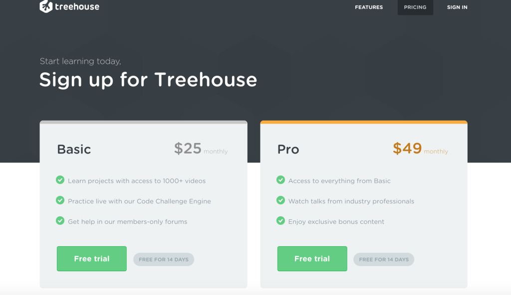 Treehouse pricing